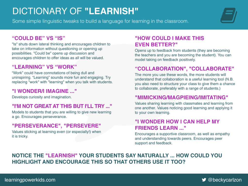 Understanding Shut Down Learners >> Learnish Developing A Vocabulary For Learning Learning Power Kids